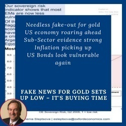 Dawes Points #79 Fake News for Gold Sets up Low – It's buying time